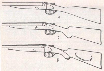 Основные типы ложи в зависимости от формы шейки
