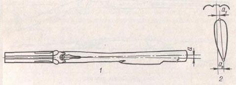 Отвод ложи: ложа, затыльник ложи
