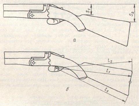 Размеры ложи: погиб, длина приклада